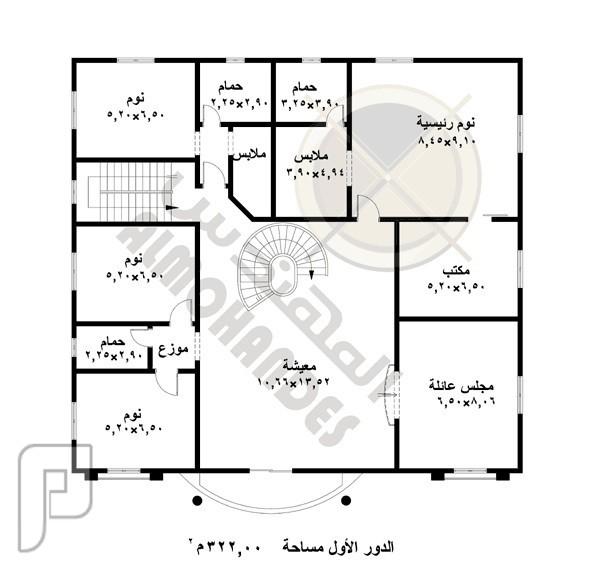 ارغب بمشورتكم من حيث الرسم الهندسي ومساحة البنيان وغيرها