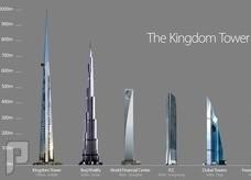 """""""المملكة القابضة"""" تنهي بناء الأساسات في برج المملكة بجدة السعودية"""