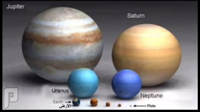 الكبير المتعال سبحانه ( الأرض ومقارنتها بالكواكب والنُجم) 2- مقارنة الارض مع بعض النجوم التي اصغر من الشمس