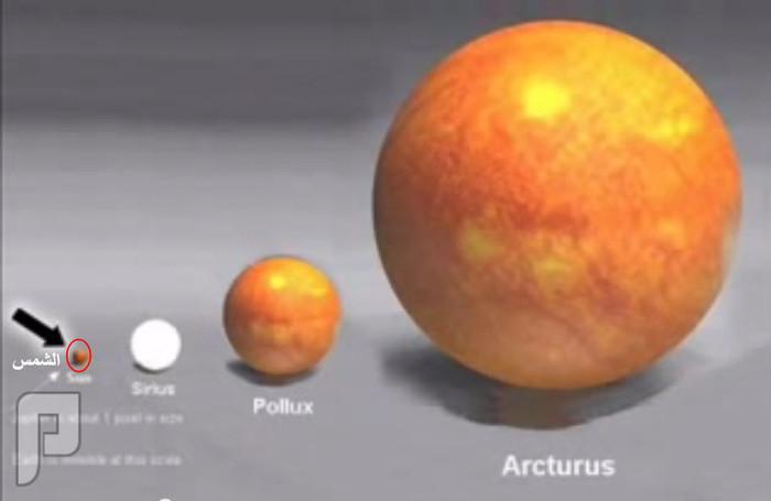 الكبير المتعال سبحانه ( الأرض ومقارنتها بالكواكب والنُجم) 4- مقارنة الشمس مع النجوم التي أكبر منها