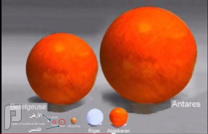 الكبير المتعال سبحانه ( الأرض ومقارنتها بالكواكب والنُجم) 5- كم هي الارض صغيره ولاترى الابالميكرسكوب في الفضاء