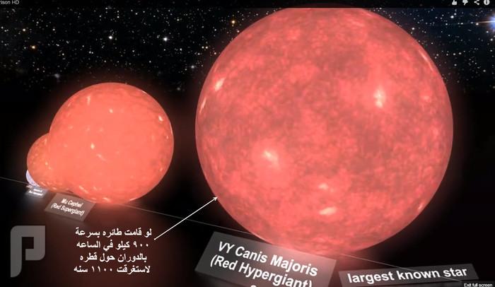 الكبير المتعال سبحانه ( الأرض ومقارنتها بالكواكب والنُجم) 6- vy canis أضخم نجم معروفو اكبر من الأنتارس فتخيل