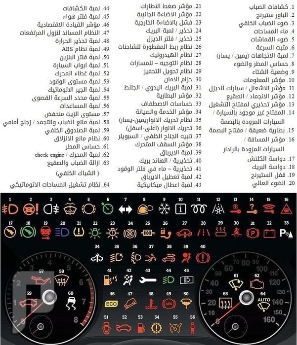 تعرف على معاني الرموز الموجودة على لوحات القيادة