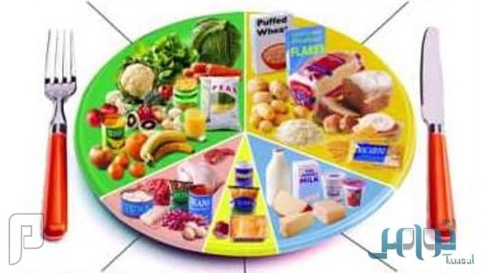 نظام غذائي يخلصك من الوزن الزائد خلال أسبوع واحد بطريقة صحية
