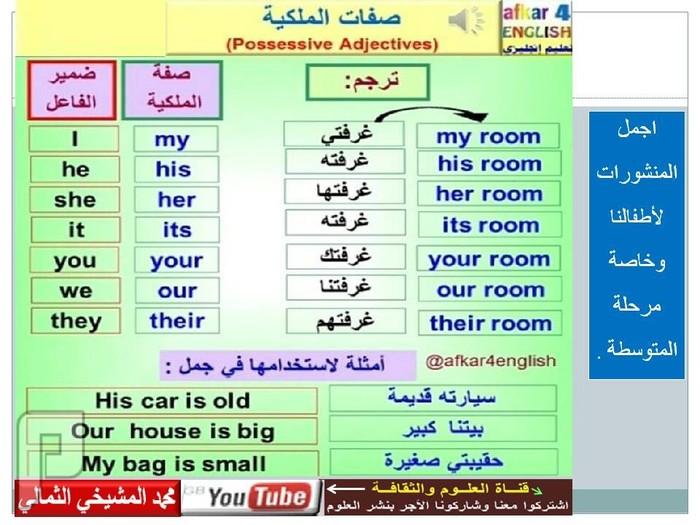 ابداعات في تعليم الانجليزية ؟