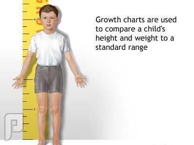 تأخر النمو عند الأطفال