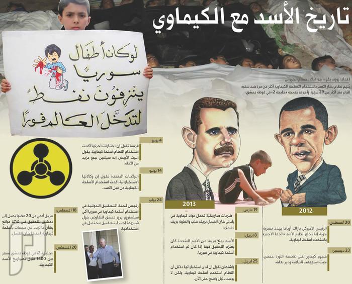 بشرى خير وعلامة الخلاص من البعثي السوري