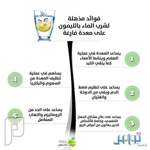 5 فوائد لشرب الماء بالليمون على معدة فارغة