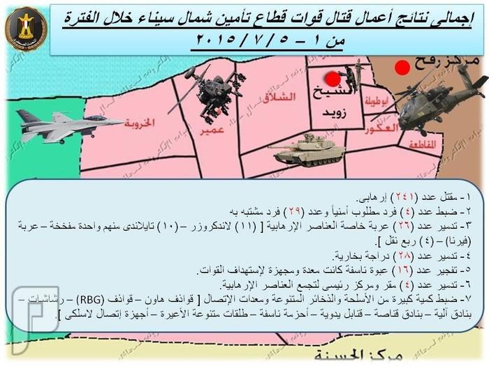 تعليقات الإخوة المصريين على خبر غريب عصابات تكفيرية لصالح إسرائيل انتقاما من جيش مصر