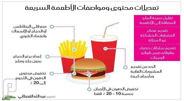السمنة تقتل الكثير في السعودية