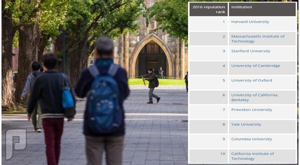 أمريكا تخطف صـدارة أفضـل الجامعات