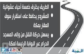 طريق الملك عبدالعزيز يخترق عشوائيات مكة