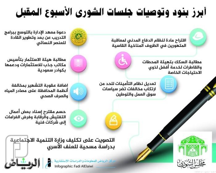 الشورى يصوت لتدريب قيادات نسائية