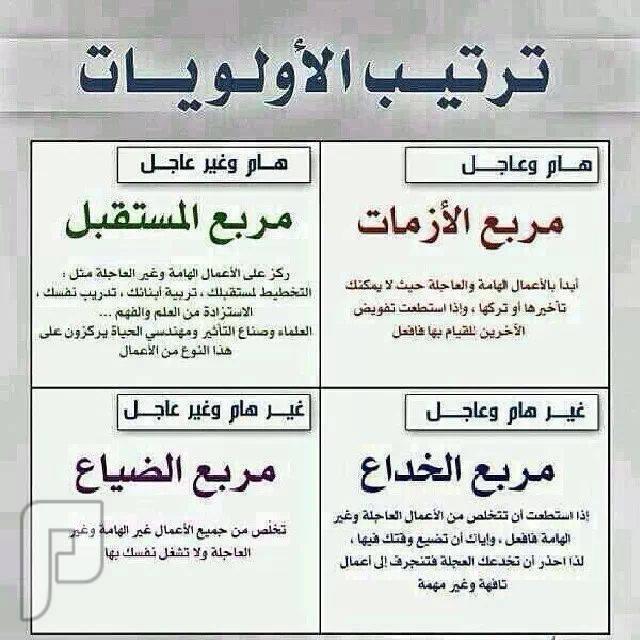 الأولويات الأربع