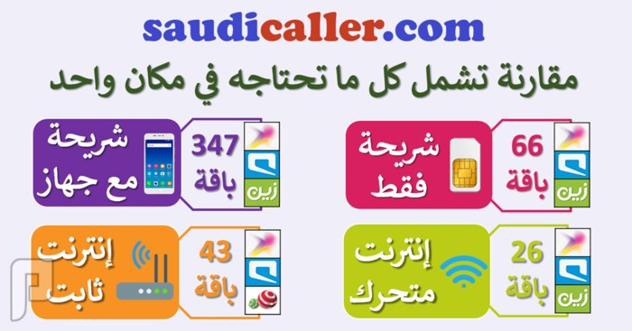 saudicaller.com موقع يقارن باقات شركات (الإتصالات, موبايلي, زين, عذيب)