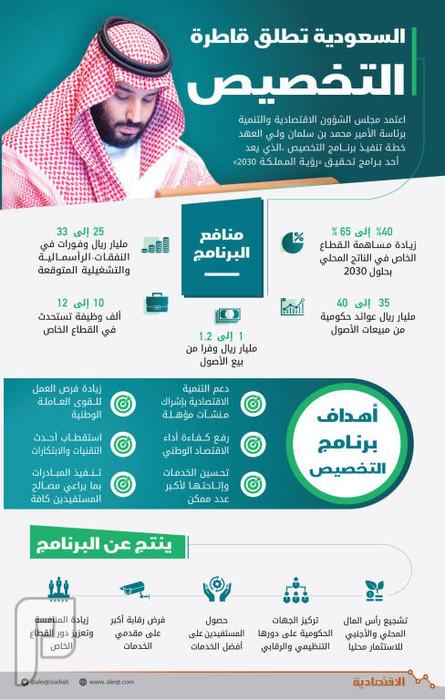 الخصخصة في السعودية