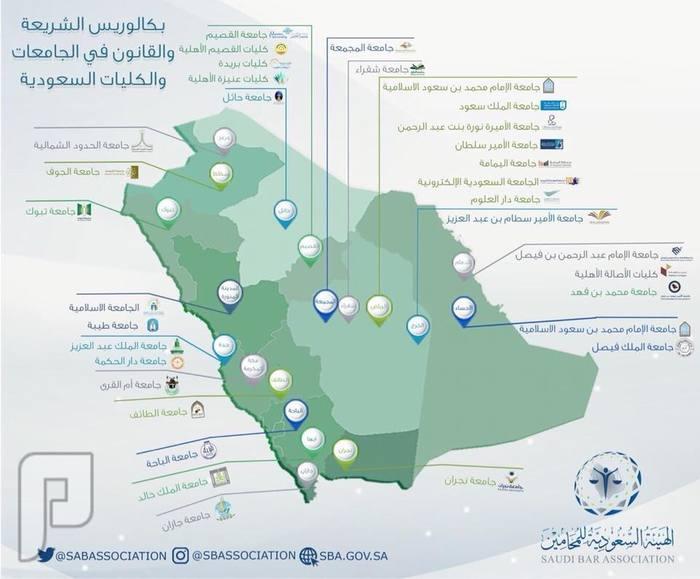 الجامعات و الكليات الحقوقية في المملكة