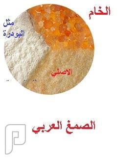 الصمغ العربي بين الحقيقة والوهم