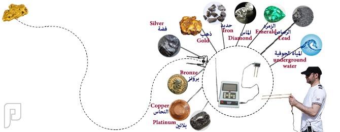 جهاز كشف الذهب والآثار تلأفضل عالميا جهاز كشف ألماس ومعادن ثمينة