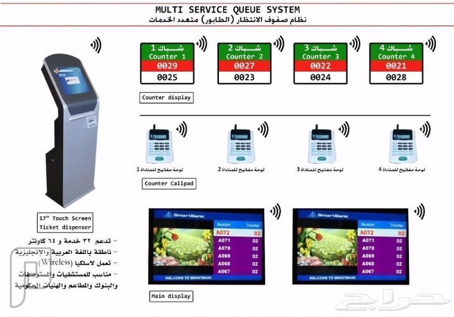 اجهزة نظام ترتيب الصفوف والطابور queue system