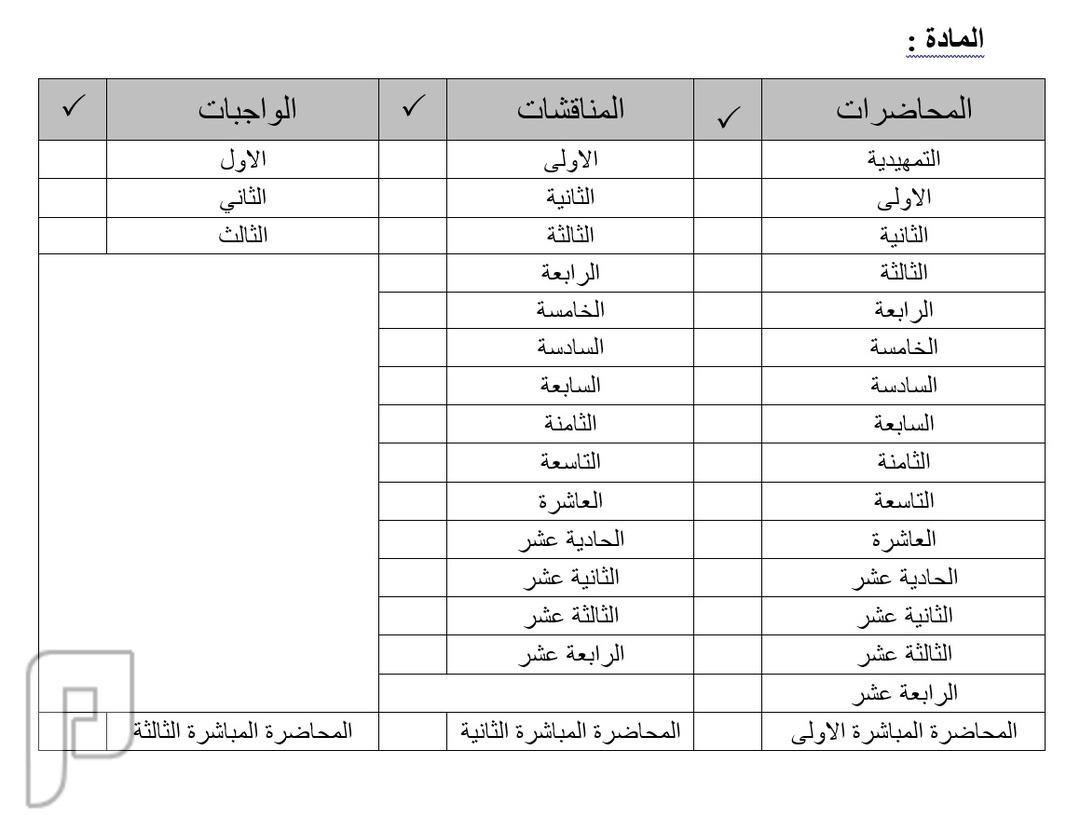 حل واجبات و مناقشات جامعة الملك فيصل ( انتساب )