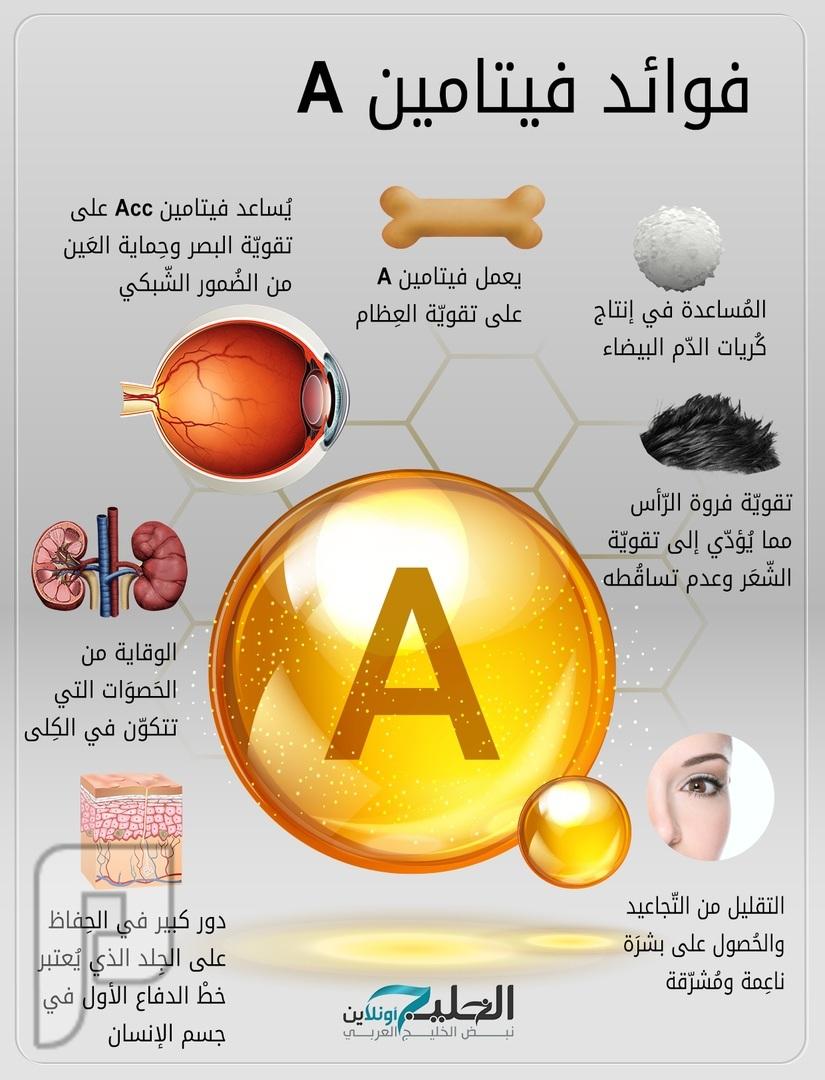 كبسولات فيتاميت أ لوقاية الجسم من الفيروسات المختلفة.