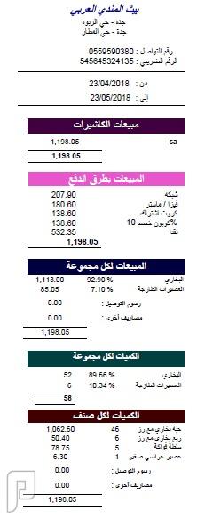 برامج نقاط البيع