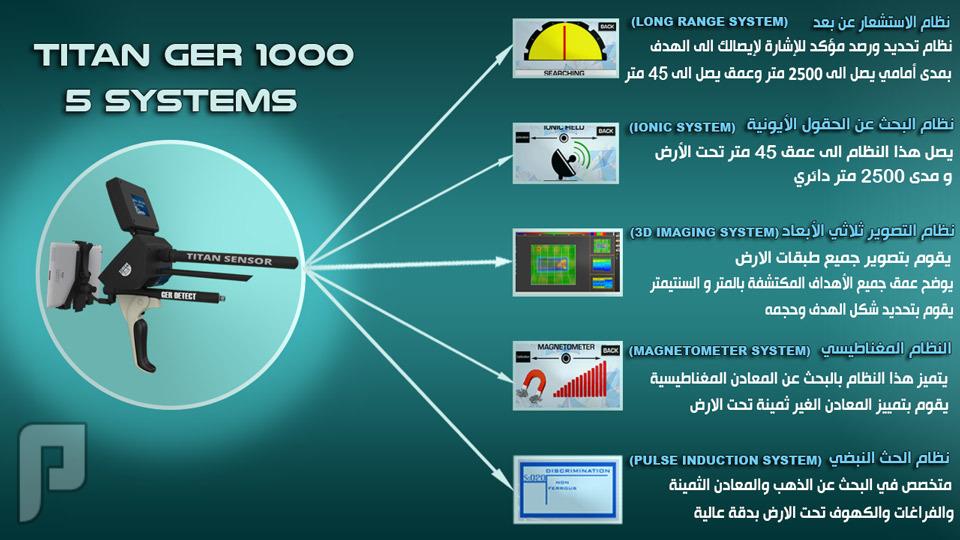 جهاز كشف الذهب تيتان جير 1000 | TITAN GER 10000 اجهزة كشف الذهب 2020