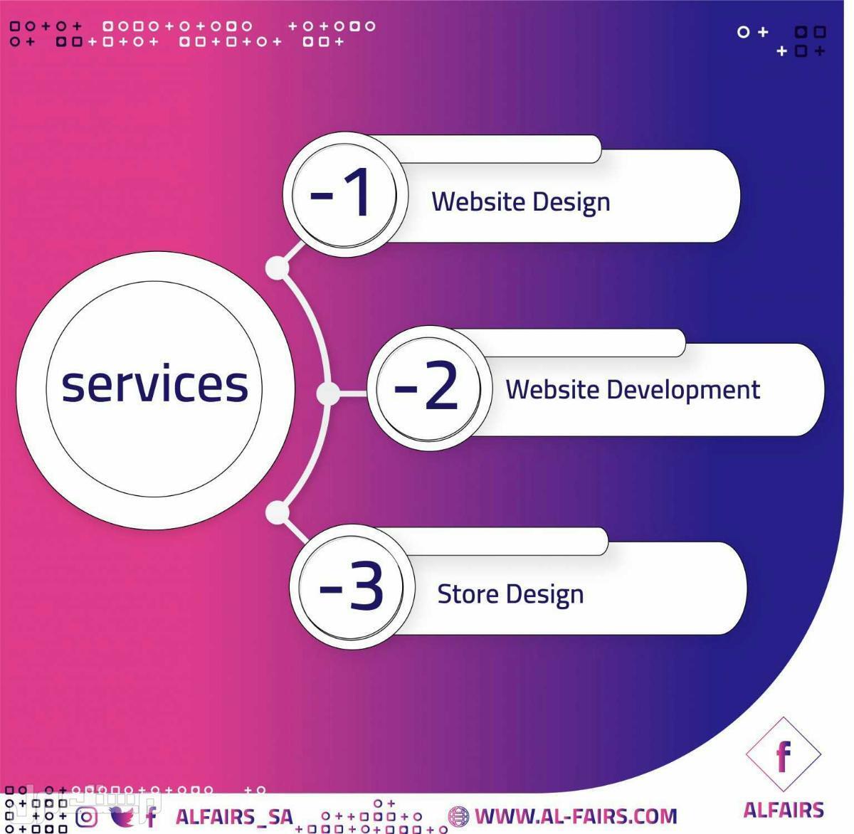 برمجه وتصميم المواقع الإلكترونية