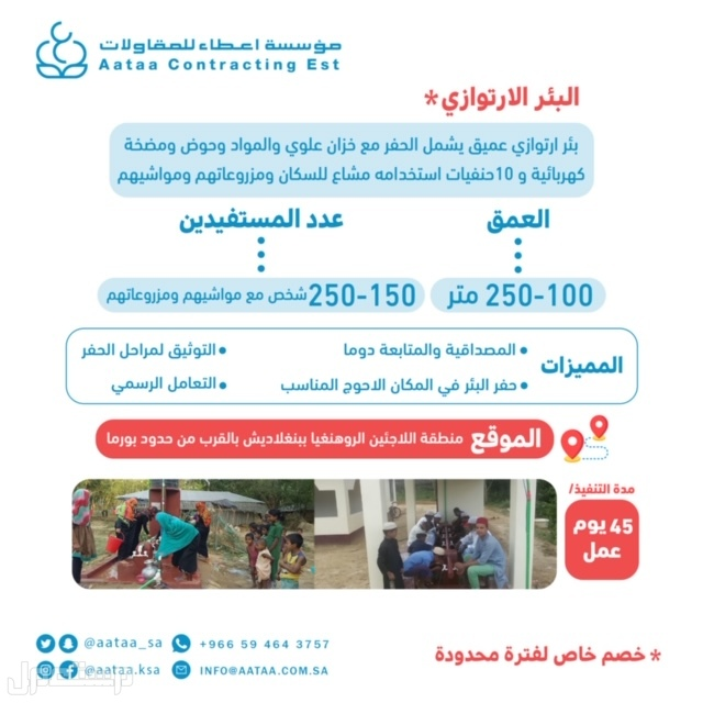 مشاريع مؤسسة أعطاء للمقاولات مساجد ابار