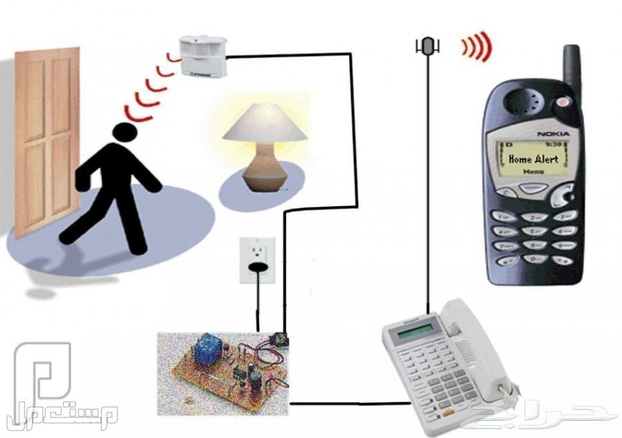 احمي منزلك \شركتك مع جهاز الانذار ضد السرقات