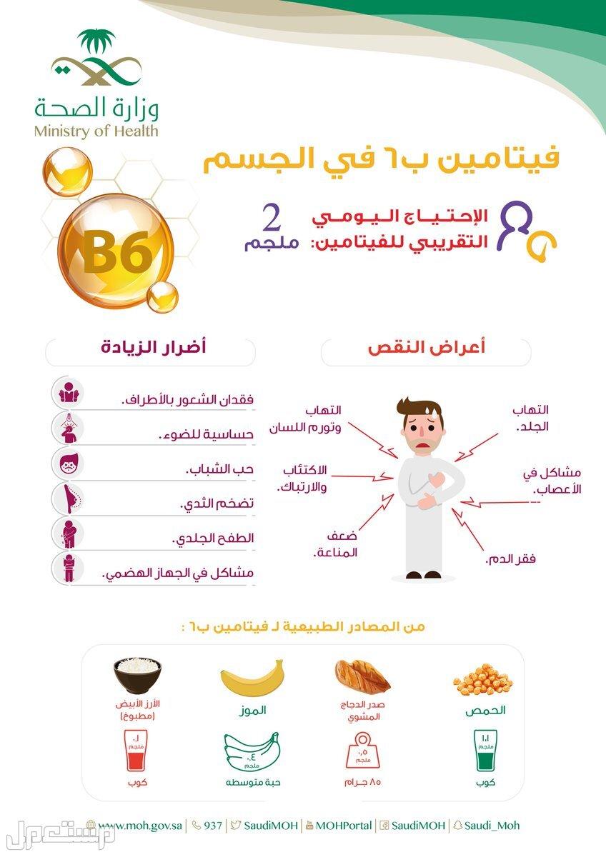 أعراض نقص فيتامين ب6