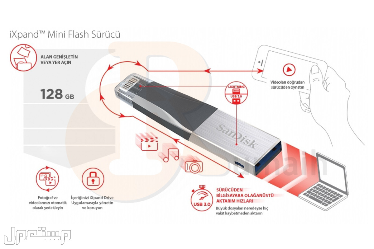 فلاش ميموري للايفون - 128GB
