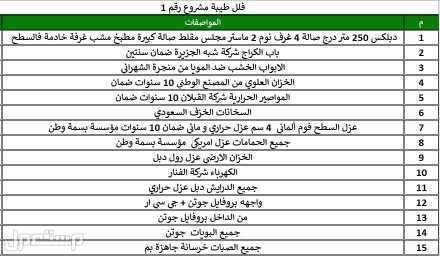 فلل درج داخلي دبلكس للبيع مساحة 250م بمخطط طيبة الضمانات علي الموجودة علي الفلل