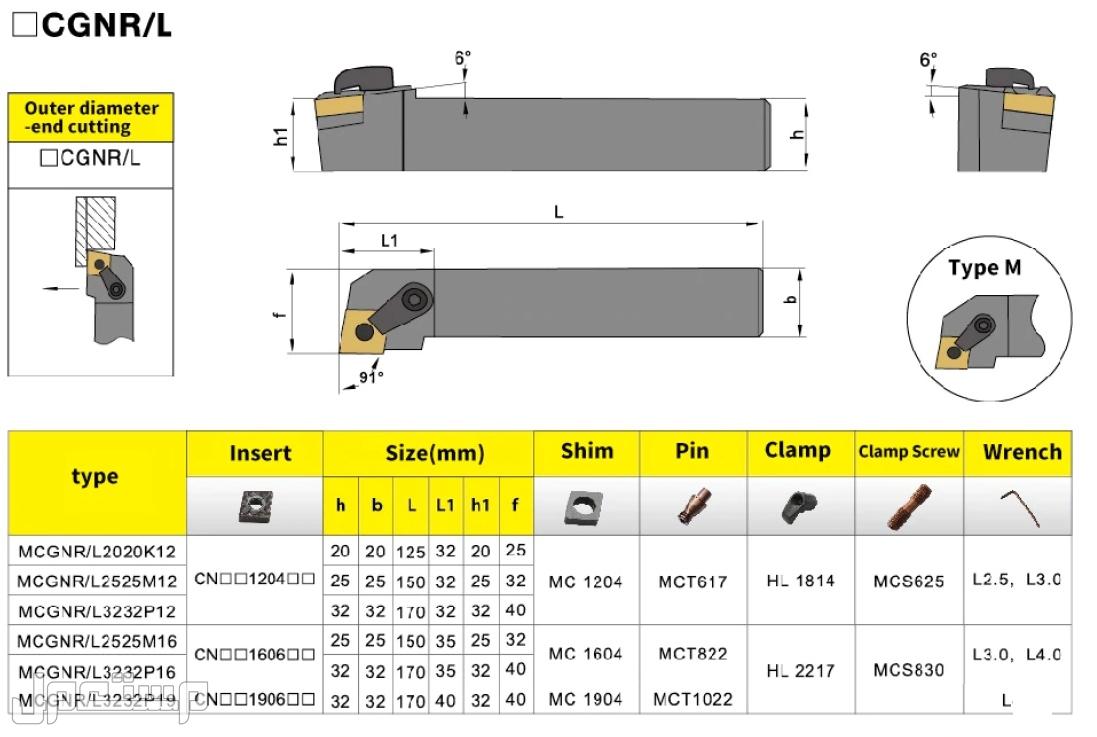 اقلام / سكاكين خراطة و عدد مخارط للبيع جديدة الصناعة صينية الشحن على المشتري حسب الموقع و الكمية