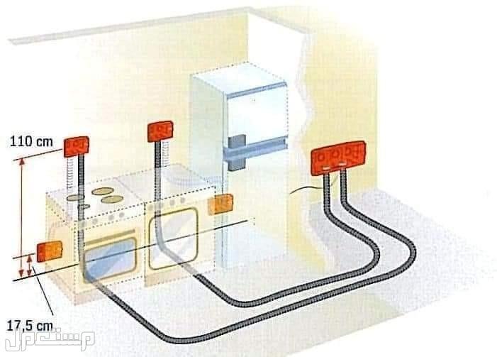 فني كهرباء عامة