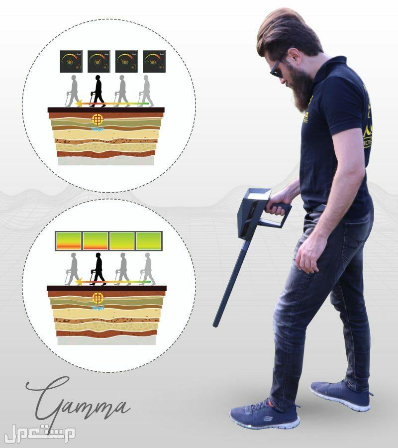 جهاز كشف الذهب والكنوز التصويري غاما GAMMA جهاز كشف الذهب التصويري اجاكس غاما AJAX GAMMA