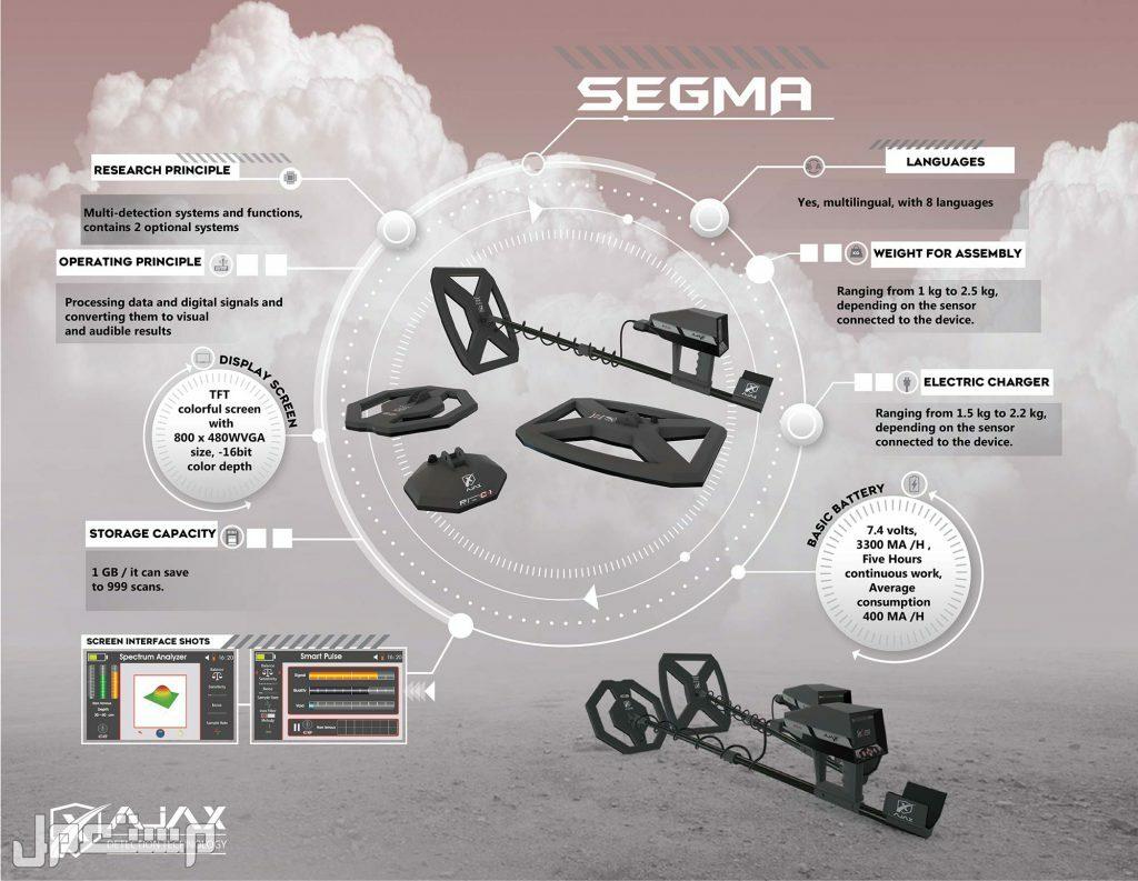 جهاز كشف الذهب النظام الصوتي الذكي سيغما AJAX SEGMA جهاز كشف الذهب والمعادن اجاكس سيغما AJAX SEGMA