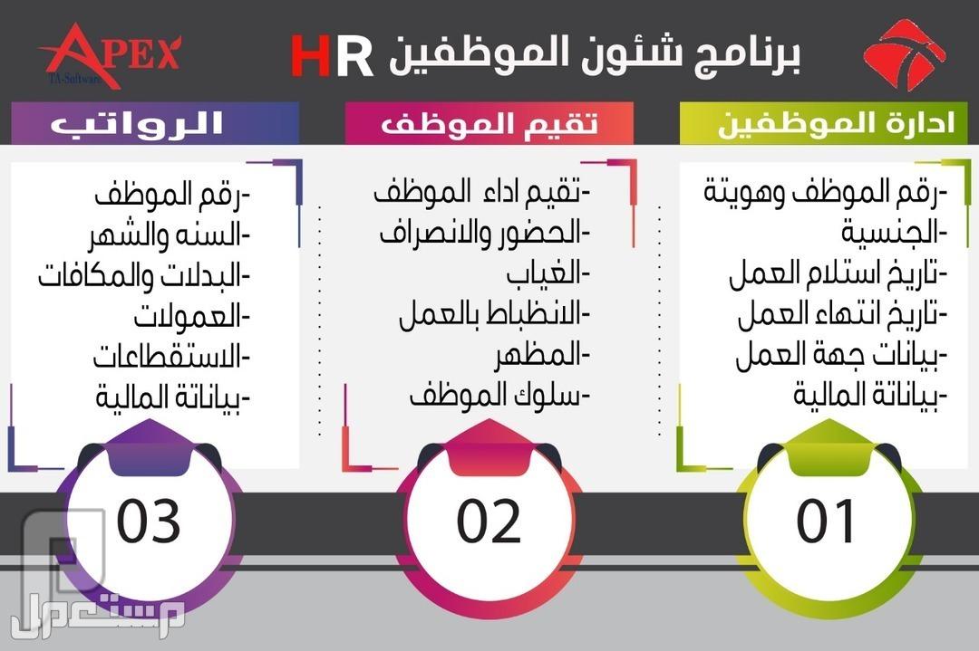 برنامج شئون الموظفين والموارد البشرية ( HR APEX )