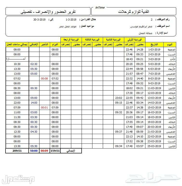 اقوى العروض علي جهاز بصمة حضور وانصراف الموظفين بمناسبة الشهر المبارك460