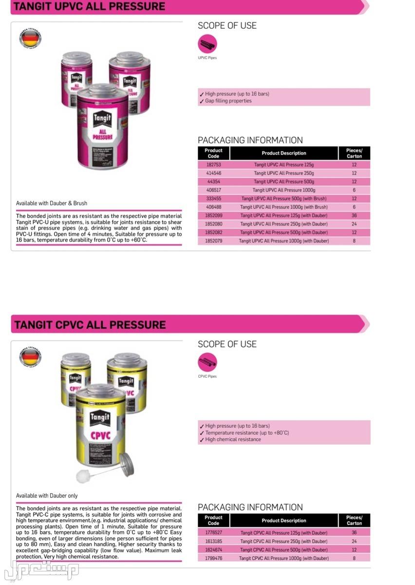 منتجات باتكس من هنكل