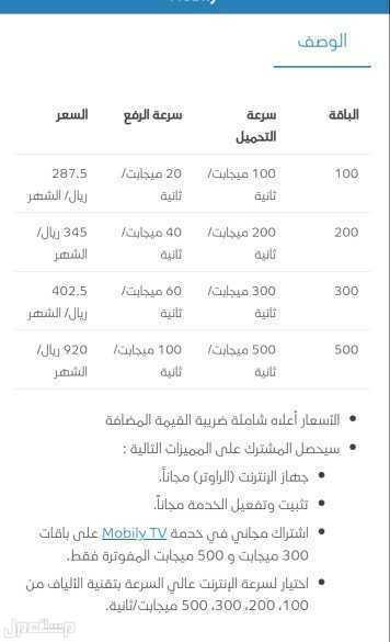 جده لتواصل والاشتراك 0545838832 خدمه الالياف البصريه جميع مناطق المملكه  عروض حصريه