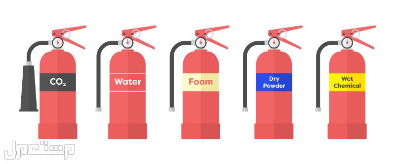 بيع و تركيب و صيانة أنظمة الانذار و مكافحة الحرائق