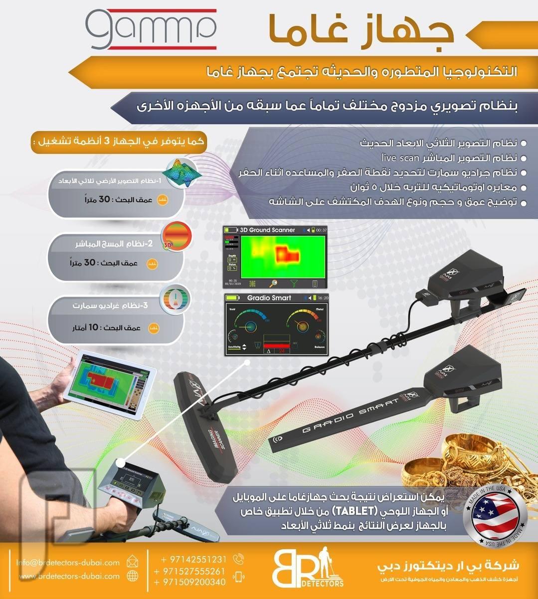 3D Gold Detector | Treasures detector Gamma Ajax 3D Gold Detector | Treasures detector - Gamma Ajax