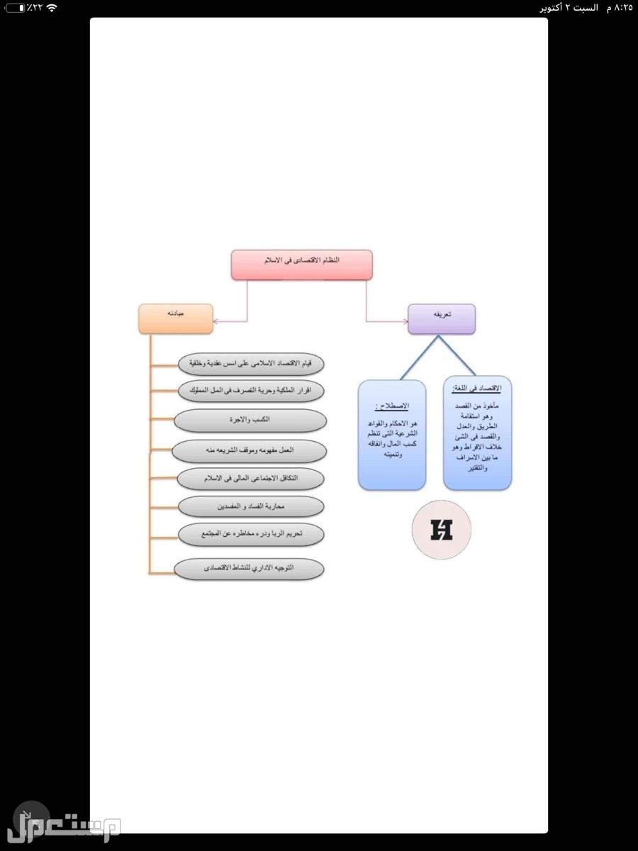 خدمات هووم وورك الطلآبيه